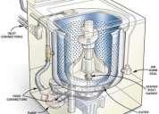 Servicio tecnico de lavadoras y refrigeradoras tel 5642648  cel. 949024825