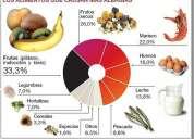 Alergias alimentarias analisis